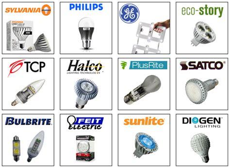 Top 10 Lighting Manufacturers Descargarimagenes