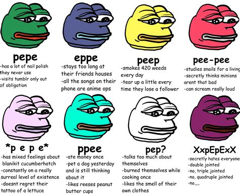 Rare Memes — astraxe: tag yourself as pepe
