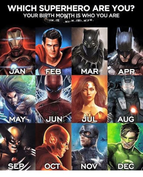 WHICH SUPERHERO ARE YOU? YOUR BIRTH MONTH IS MFM YOU ARE ...